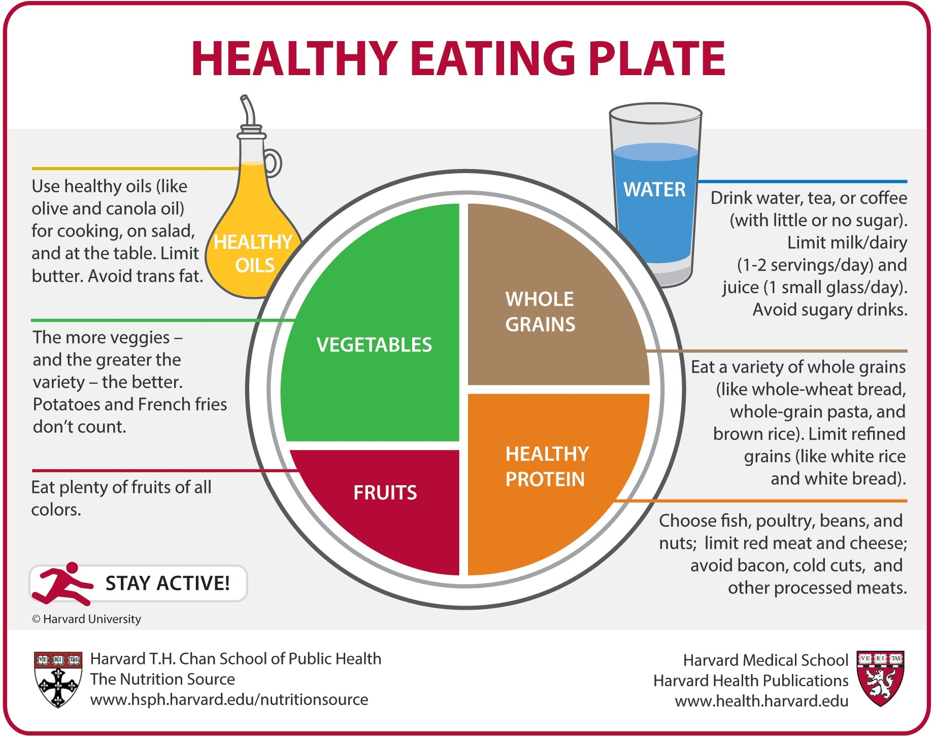 Healthy eating. Healthy Eating Plate.  https://www.wocdetox.com/healthy-eating.html